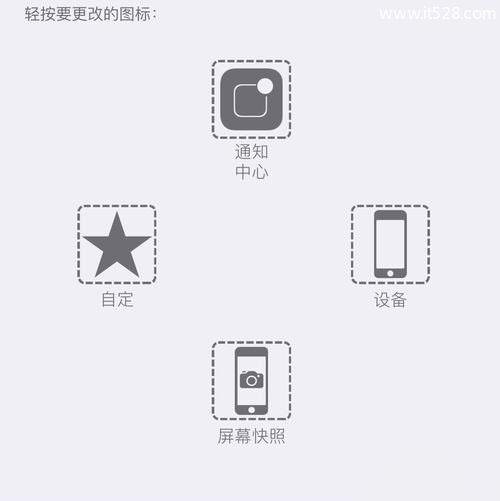 iPhone6s/6s Plus小圆点使用技巧