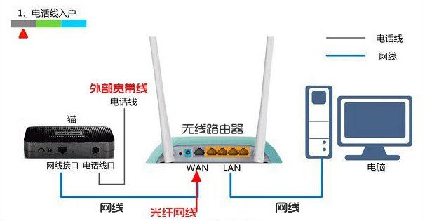 水星mw310r无线路由器如何设置的方法