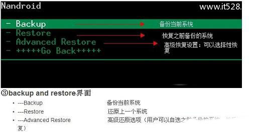 Android安卓Recovery功能详解与Recovery刷机教程