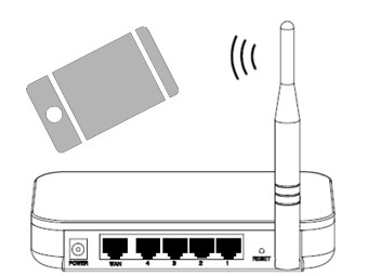 如何用手机登录路由器设置界面?