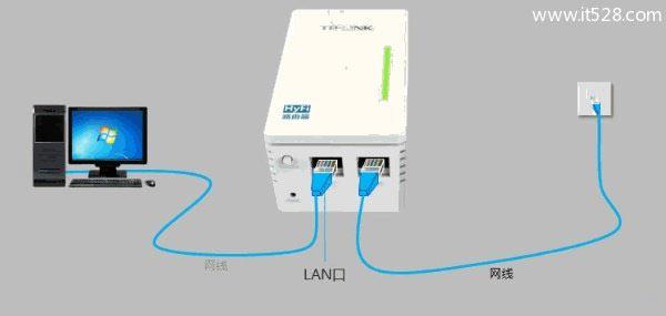 TP-Link TL-H29RA路由器怎么设置?