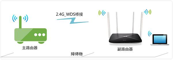 水星MERCURY MAC1200R V1.0路由器如何设置WDS桥接方法