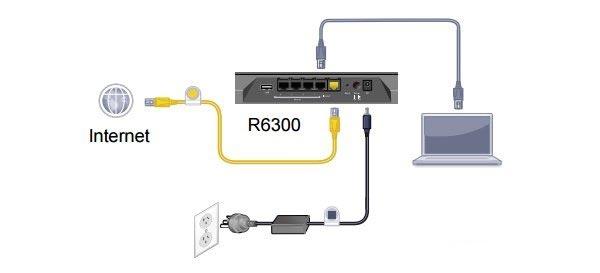 网件NETGEAR R6300 V1/V2路由器设置上网图文方法