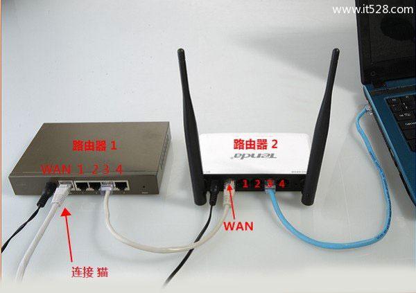 一个猫如何连接两个无线路由器?