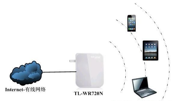TP-Link TL-WR720N无线路由器设置上网