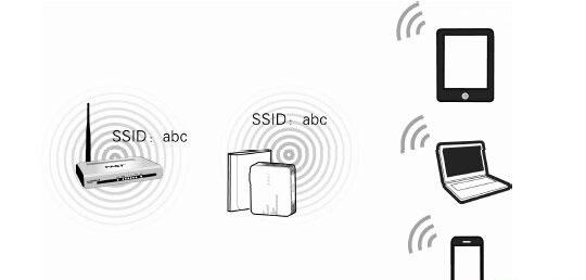 迅捷(Fast)FW300RM路由器设置上网方法