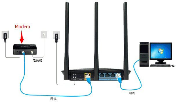 TP-Link TL-WR885N无线路由器设置上网