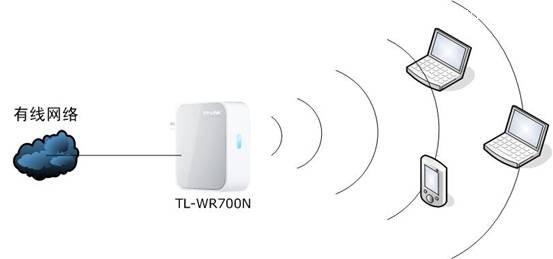 TP-Link mini(迷你)无线路由器Router模式设置上网