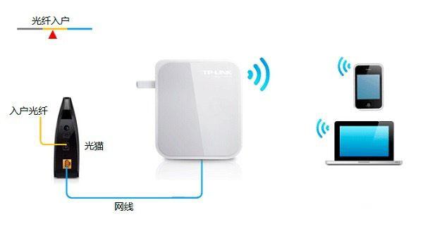 TP-Link TL-WR720N路由器无线路由模式上网设置