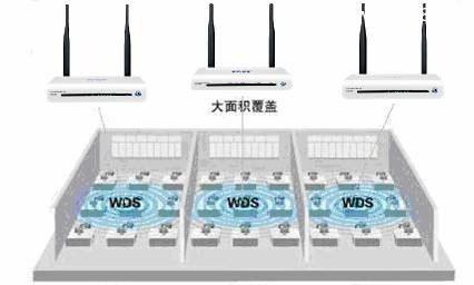 迅捷(Fast)无线路由器WDS桥接设置教程