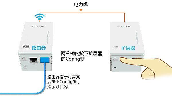 TP-Link电力猫配对路由器的设置方法