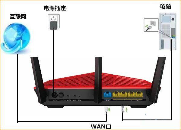 腾达(Tenda)AC18无线路由器设置上网方法