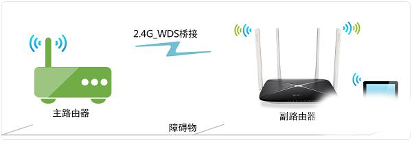 两个路由器同一个无线wifi信号设置上网教程