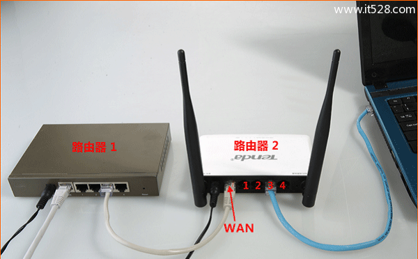 TP-Link路由器和腾达路由器有线桥接设置教程