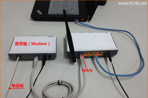 电脑连接无线路由器的任意一个LAN接口