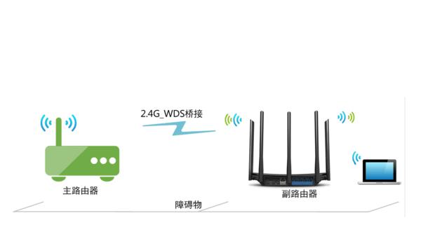 路由器无线wifi信号不好掉线不稳定的解决方法