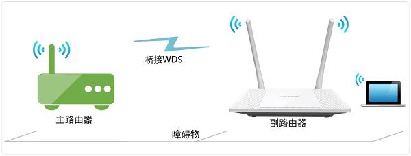 TP-Link路由器桥接华为路由器如何设置上网?